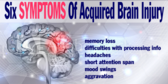 Brain Injury Awareness Month Risks and Symptoms